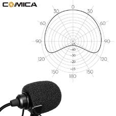 Петличный микрофон Comica CVM-M-C1 (направленный) для радиопетличных систем
